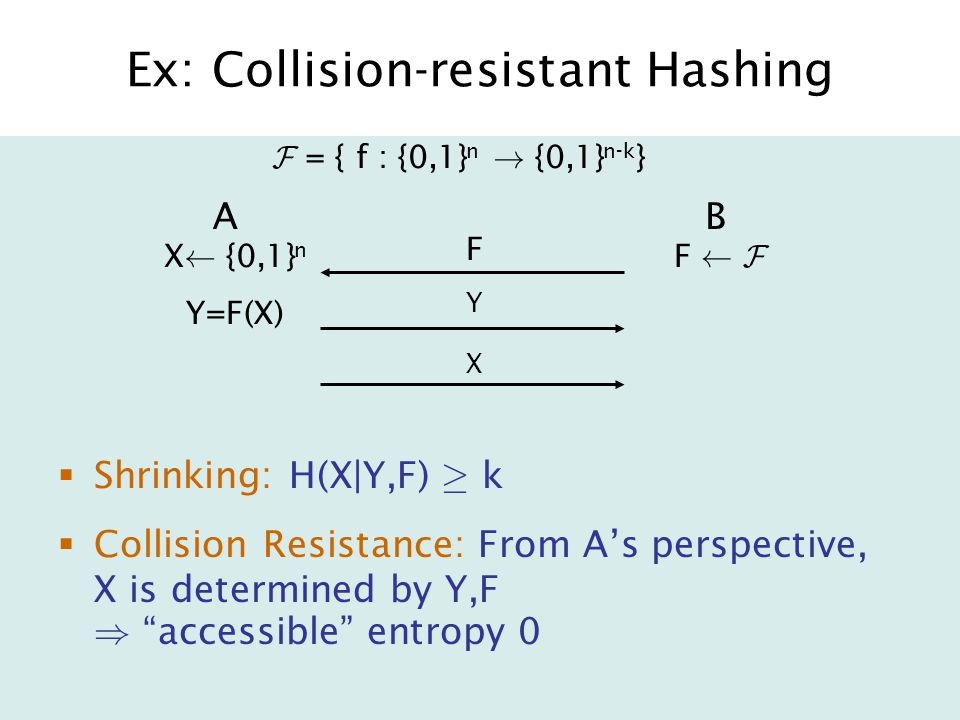Ex: Collision-resistant Hashing  Shrinking: H(X|Y,F) ¸ k  Collision Resistance: From A's perspective, X is determined by Y,F ) accessible entropy 0 AB F Ã F F = { f : {0,1} n .