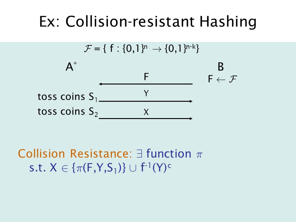Ex: Collision-resistant Hashing Collision Resistance: 9 function ¼ s.t.