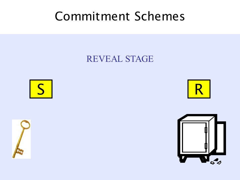 m R Commitment Schemes S REVEAL STAGE