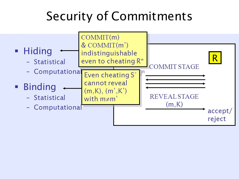 Security of Commitments COMMIT STAGE accept/ reject SR m 2 {0,1} n REVEAL STAGE (m,K)  Hiding –Statistical –Computational  Binding –Statistical –Computational COMMIT (m) & COMMIT (m') indistinguishable even to cheating R* Even cheating S * cannot reveal (m,K), (m',K') with m  m'