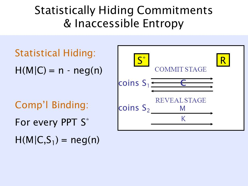 Statistically Hiding Commitments & Inaccessible Entropy COMMIT STAGE S*S* R REVEAL STAGE M Statistical Hiding: H(M|C) = n - neg(n) Comp'l Binding: For every PPT S * H(M|C,S 1 ) = neg(n) K C coins S 1 coins S 2