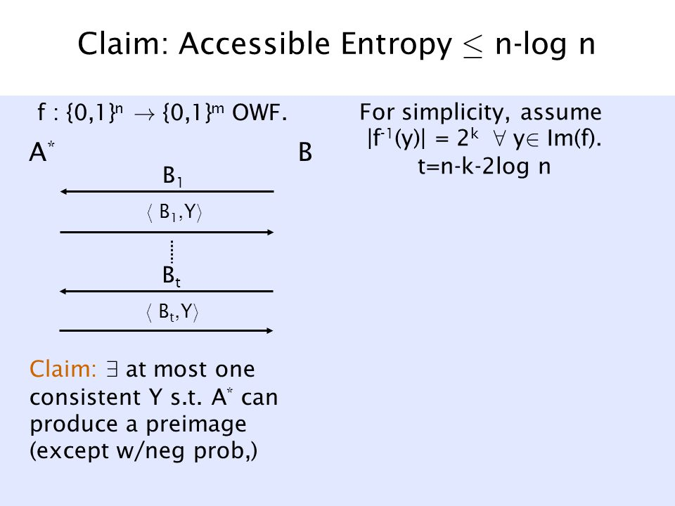 Claim: Accessible Entropy · n-log n A*A* B f : {0,1} n .