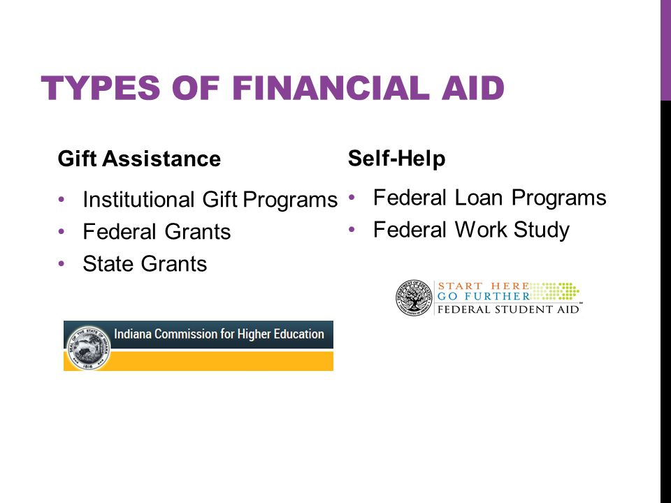 TYPES OF FINANCIAL AID Gift Assistance Institutional Gift Programs Federal Grants State Grants Self-Help Federal Loan Programs Federal Work Study
