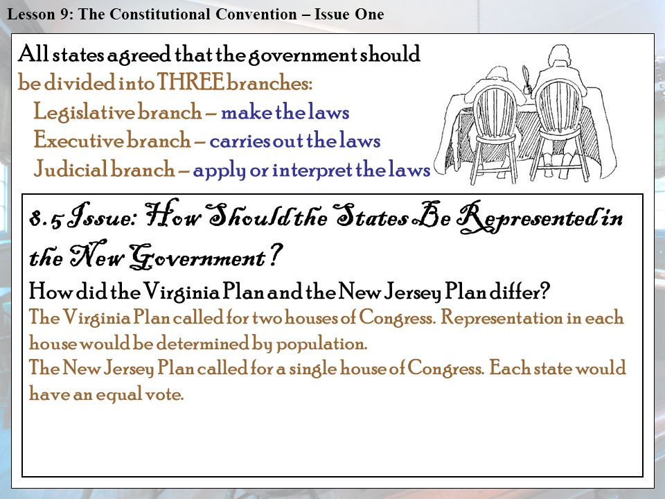 8.5 Issue: How Should the States Be Represented in the New Government.