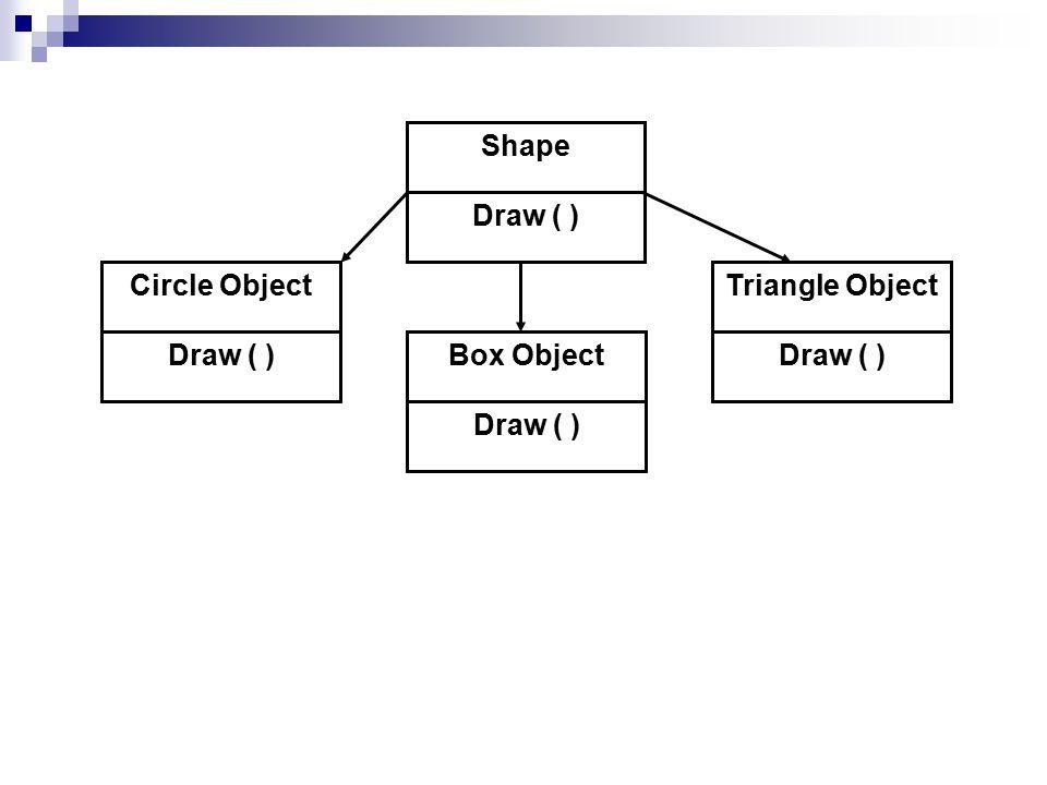 Shape Draw ( ) Box Object Draw ( ) Triangle Object Draw ( ) Circle Object Draw ( )