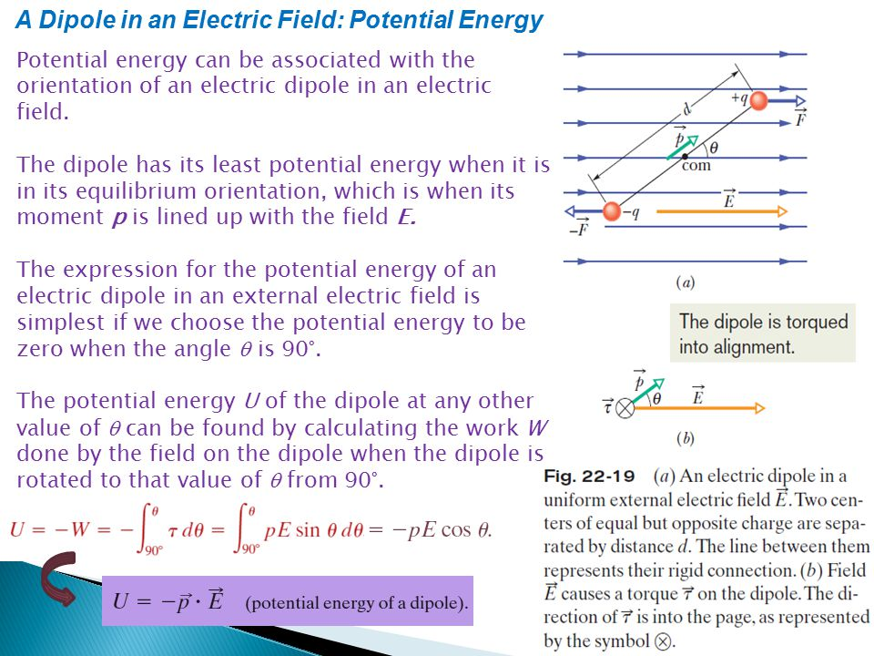 A Dipole in an Electric Field: Potential Energy Potential energy can be associated with the orientation of an electric dipole in an electric field. Th