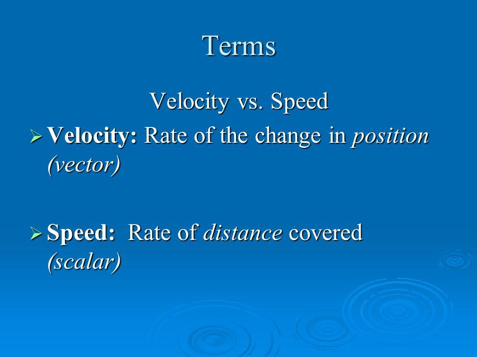 Terms Acceleration vs.Acceleration.