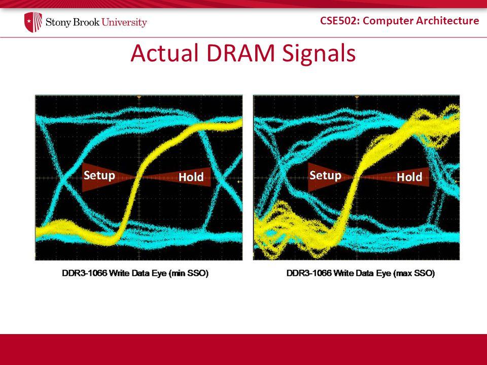 CSE502: Computer Architecture Actual DRAM Signals