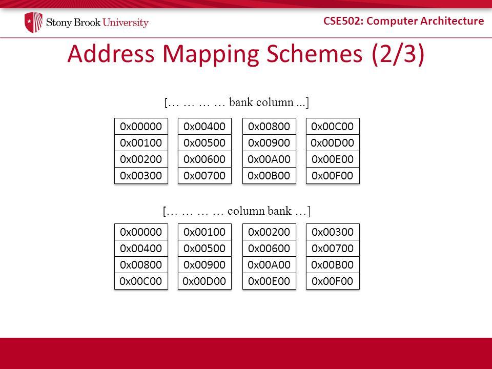 CSE502: Computer Architecture Address Mapping Schemes (2/3) 0x00000 0x00100 0x00200 0x00300 0x00400 0x00500 0x00600 0x00700 0x00800 0x00900 0x00A00 0x00B00 0x00C00 0x00D00 0x00E00 0x00F00 [ … … … … bank column...] [ … … … … column bank …] 0x00000 0x00400 0x00800 0x00C00 0x00100 0x00500 0x00900 0x00D00 0x00200 0x00600 0x00A00 0x00E00 0x00300 0x00700 0x00B00 0x00F00