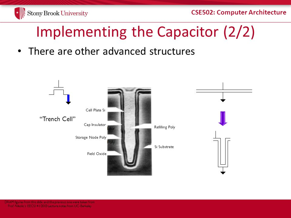 CSE502: Computer Architecture Implementing the Capacitor (2/2) There are other advanced structures Trench Cell Cell Plate Si Cap Insulator Storage Node Poly Field Oxide Refilling Poly Si Substrate DRAM figures from this slide and the previous one were taken from Prof.