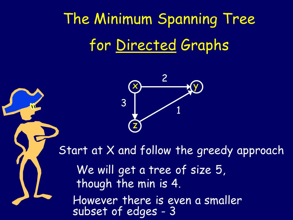 The Minimum Spanning Tree for Directed Graphs x 1 2 3 y z Start at X and follow the greedy approach We will get a tree of size 5, though the min is 4.