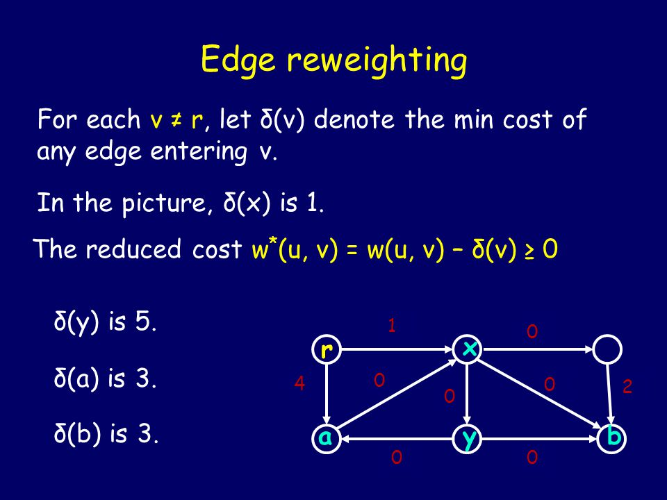 Edge reweighting For each v ≠ r, let δ(v) denote the min cost of any edge entering v. r 1 5 2 2 7 32 4 6 x The reduced cost w * (u, v) = w(u, v) – δ(v