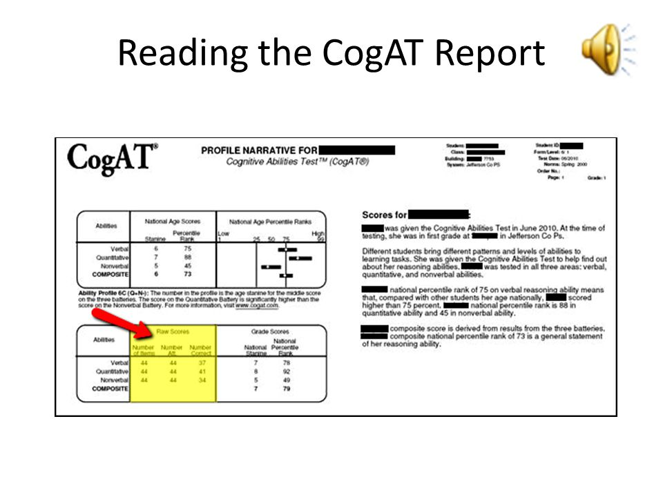 Using CogAT to Inform Instruction Visit the link below to view a short video from the makers of CogAT about how the assessment can be used to inform i