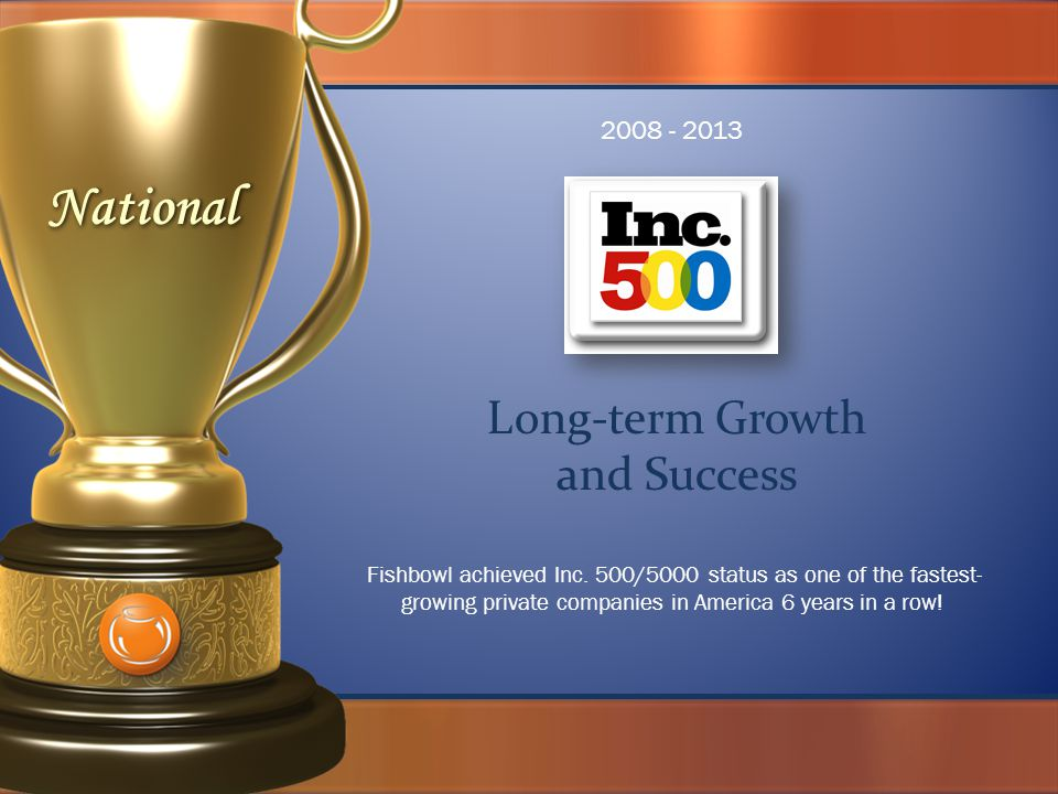 Long-term Growth and Success 2008 - 2013 Fishbowl achieved Inc.
