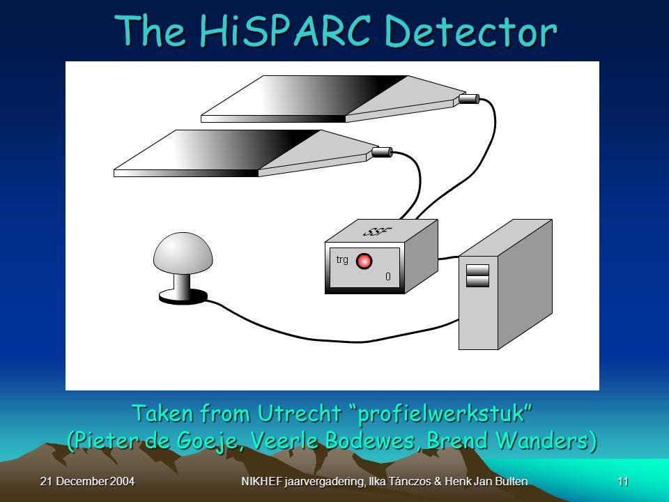 21 December 2004NIKHEF jaarvergadering, Ilka Tánczos & Henk Jan Bulten11 The HiSPARC Detector Taken from Utrecht profielwerkstuk (Pieter de Goeje, Veerle Bodewes, Brend Wanders)