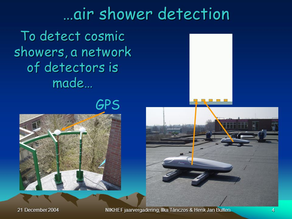 21 December 2004NIKHEF jaarvergadering, Ilka Tánczos & Henk Jan Bulten4 To detect cosmic showers, a network of detectors is made… GPS …air shower detection