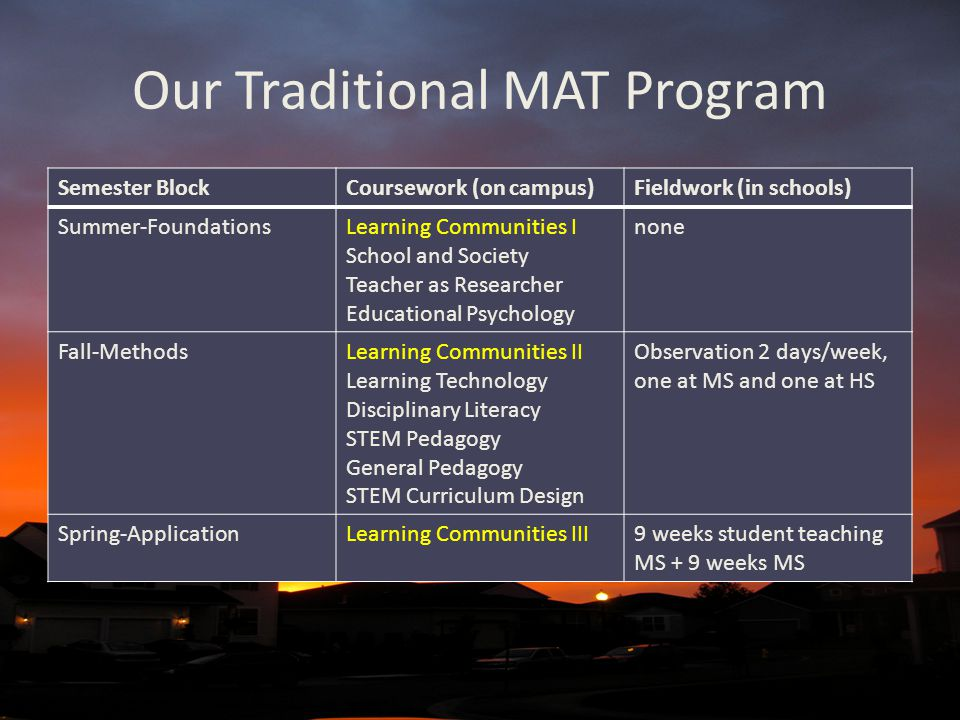 Our Traditional MAT Program Semester BlockCoursework (on campus)Fieldwork (in schools) Summer-FoundationsLearning Communities I School and Society Tea