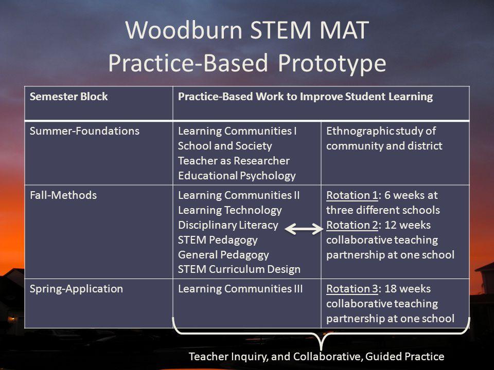 Woodburn STEM MAT Practice-Based Prototype Semester BlockPractice-Based Work to Improve Student Learning Summer-FoundationsLearning Communities I Scho