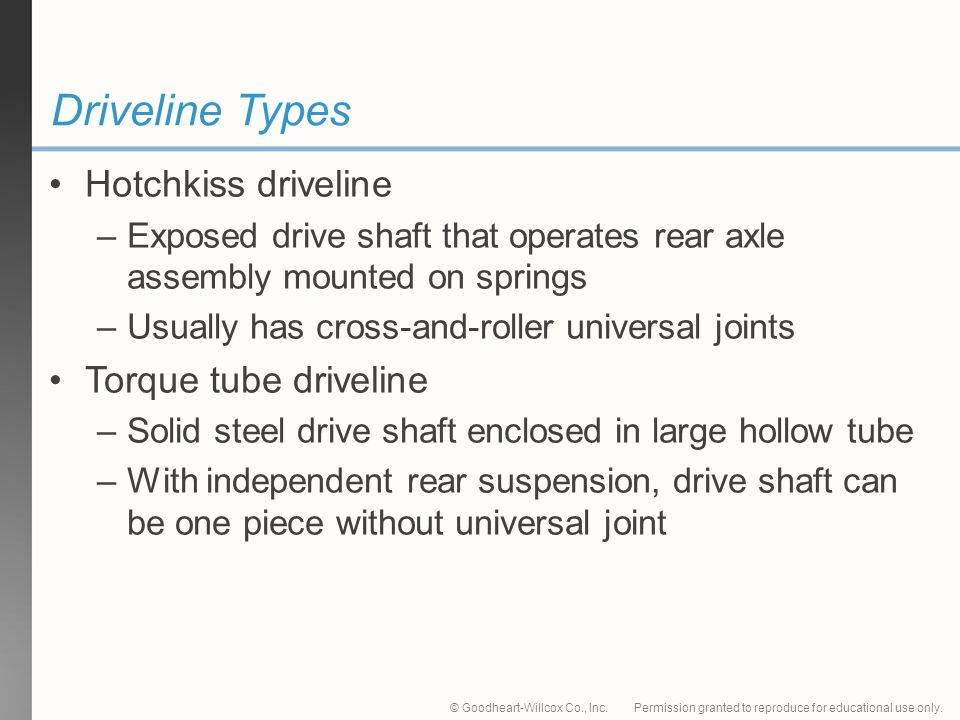 Permission granted to reproduce for educational use only.© Goodheart-Willcox Co., Inc. Driveline Types Hotchkiss driveline –Exposed drive shaft that o