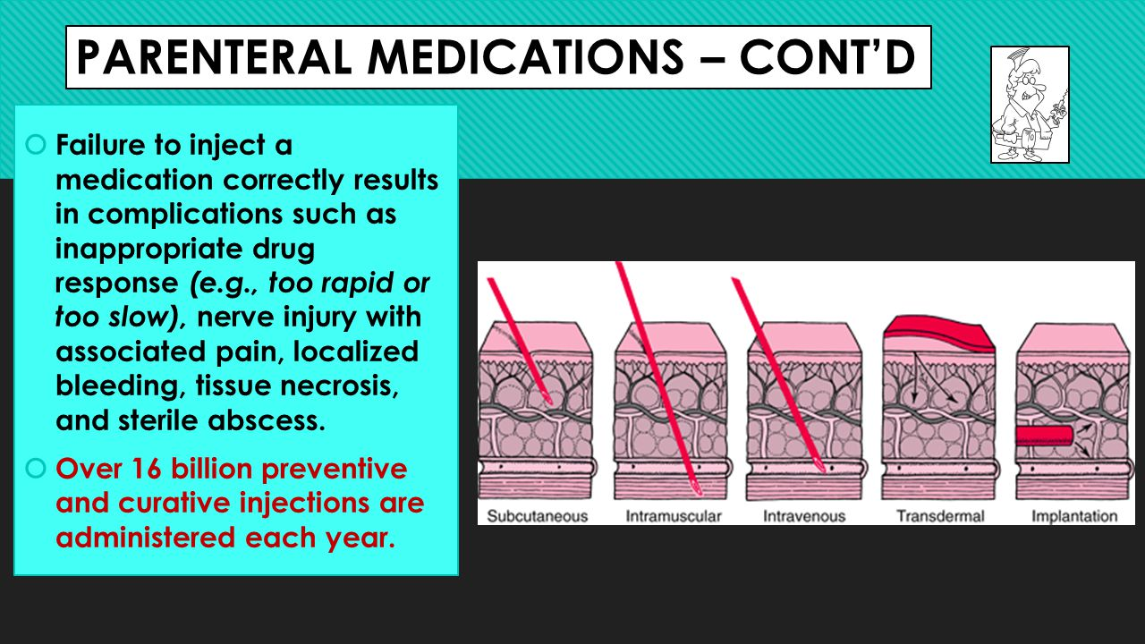 PARENTERAL MEDICATIONS – CONT'D  Failure to inject a medication correctly results in complications such as inappropriate drug response (e.g., too rap