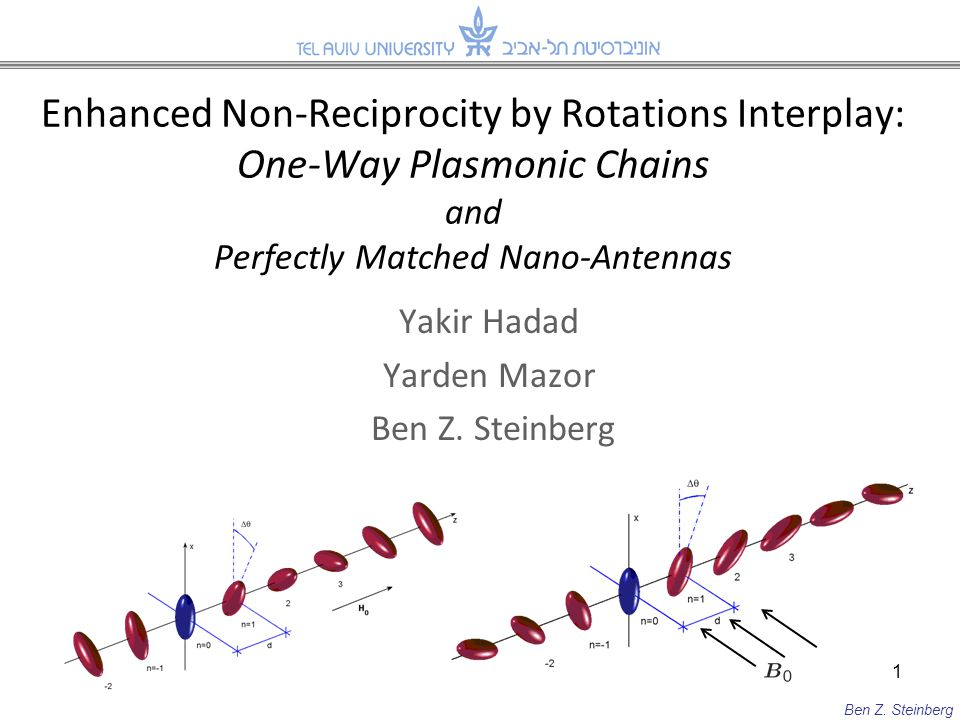 Enhanced Non-Reciprocity by Rotations Interplay: One-Way Plasmonic Chains and Perfectly Matched Nano-Antennas 1 Ben Z.