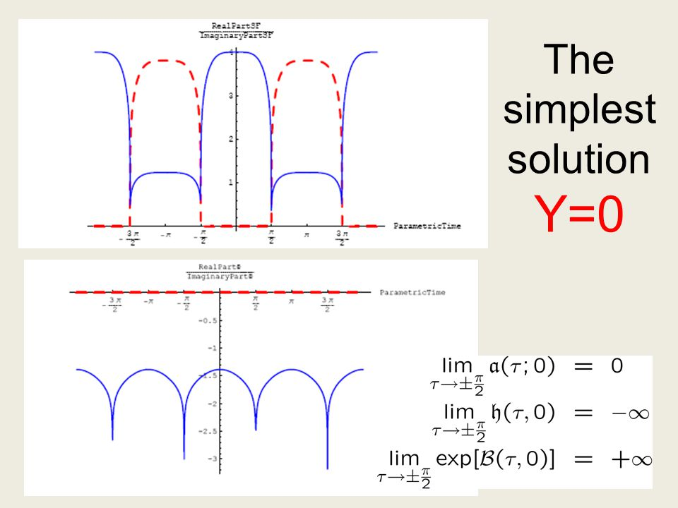 The simplest solution Y=0