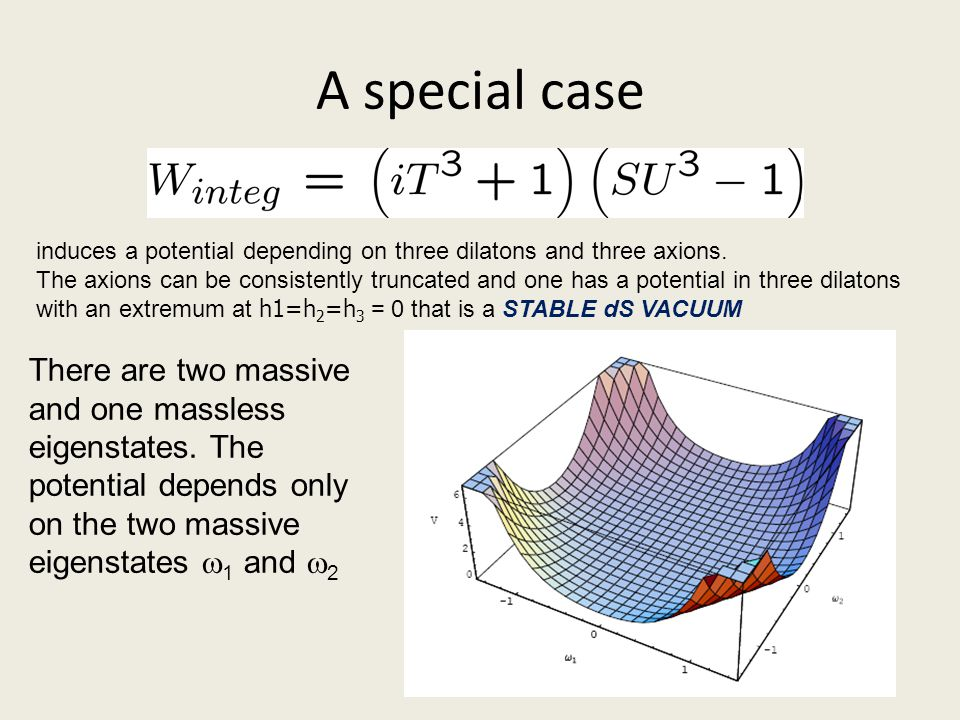 A special case induces a potential depending on three dilatons and three axions. The axions can be consistently truncated and one has a potential in t