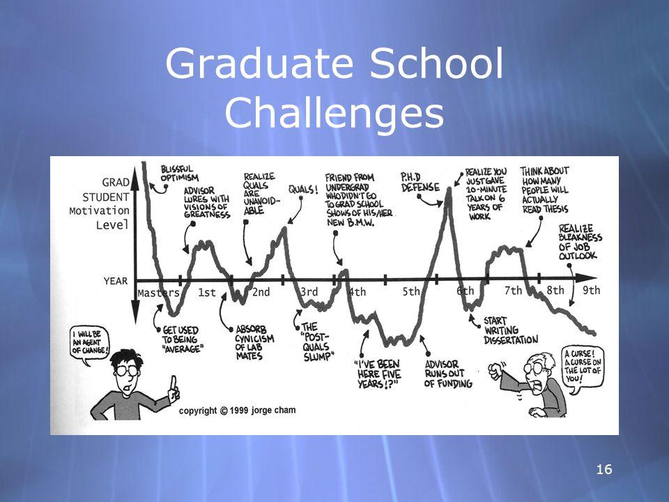 16 Graduate School Challenges