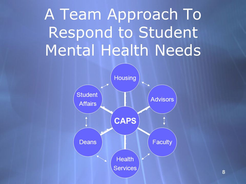 8 A Team Approach To Respond to Student Mental Health Needs