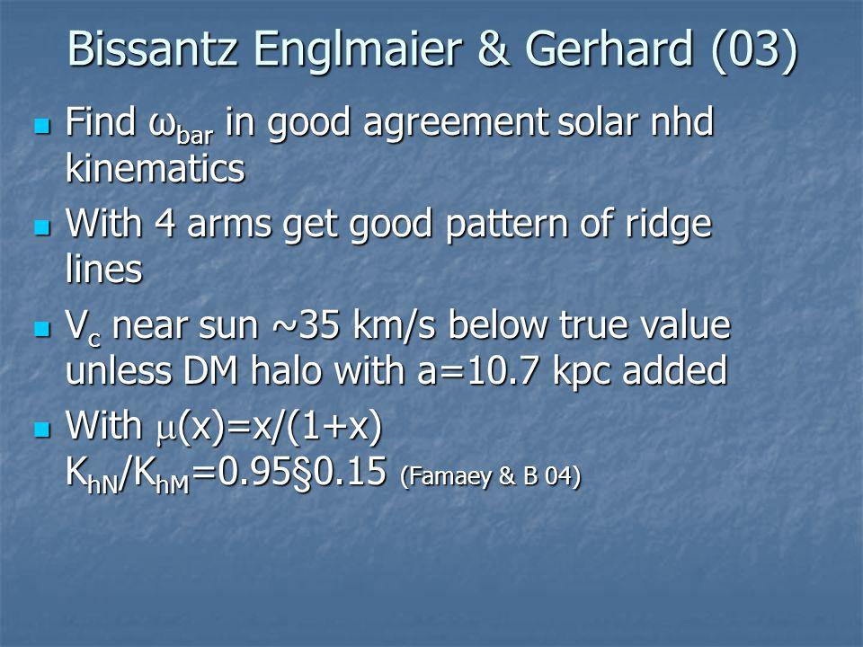 Bissantz Englmaier & Gerhard (03) Find ω bar in good agreement solar nhd kinematics Find ω bar in good agreement solar nhd kinematics With 4 arms get