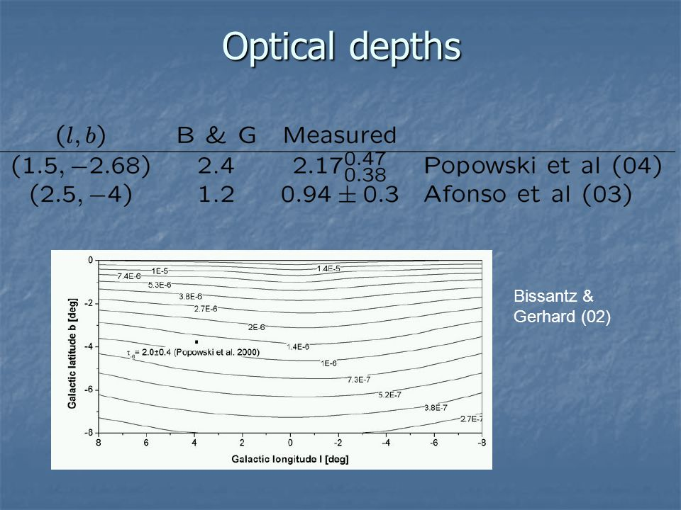 Optical depths Bissantz & Gerhard (02)