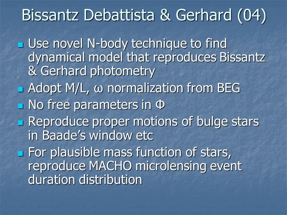 Bissantz Debattista & Gerhard (04) Use novel N-body technique to find dynamical model that reproduces Bissantz & Gerhard photometry Use novel N-body t