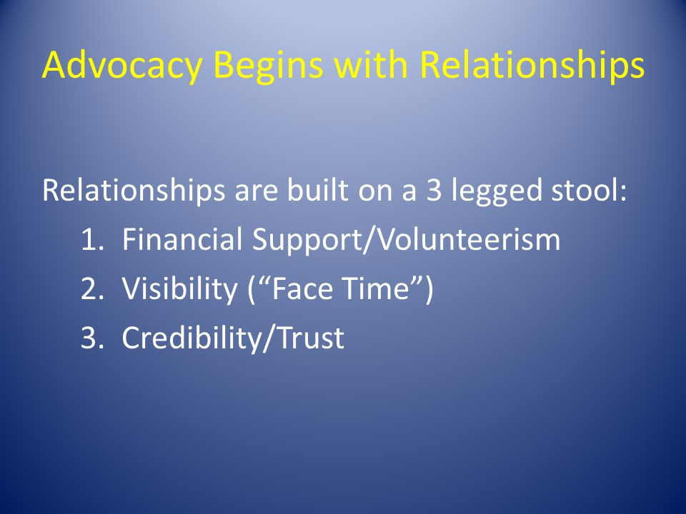 Advocacy Begins with Relationships Relationships are built on a 3 legged stool: 1.