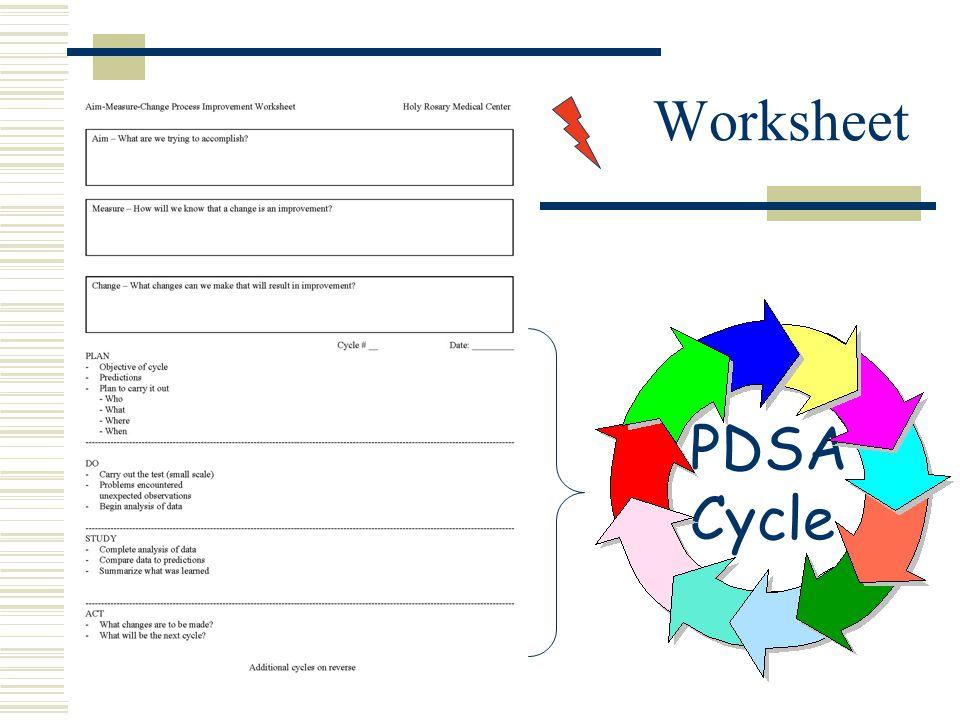 Worksheet PDSA Cycle
