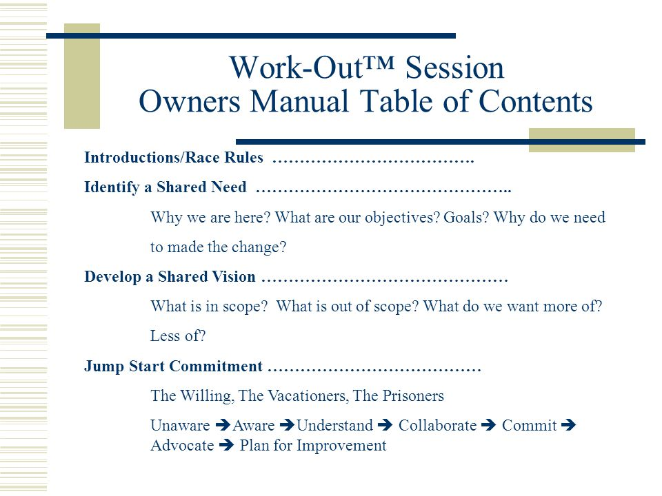 Work-Out™ Session Owners Manual Table of Contents Introductions/Race Rules ……………………………….