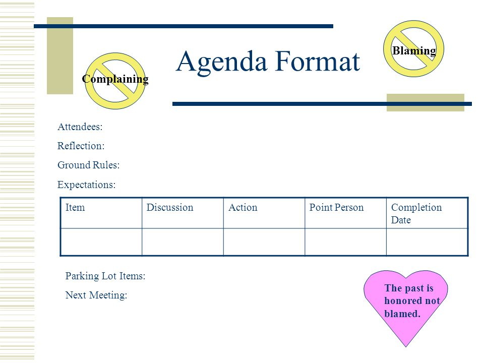 Agenda Format Attendees: Reflection: Ground Rules: Expectations: ItemDiscussionActionPoint PersonCompletion Date Parking Lot Items: Next Meeting: Blaming Complaining The past is honored not blamed.