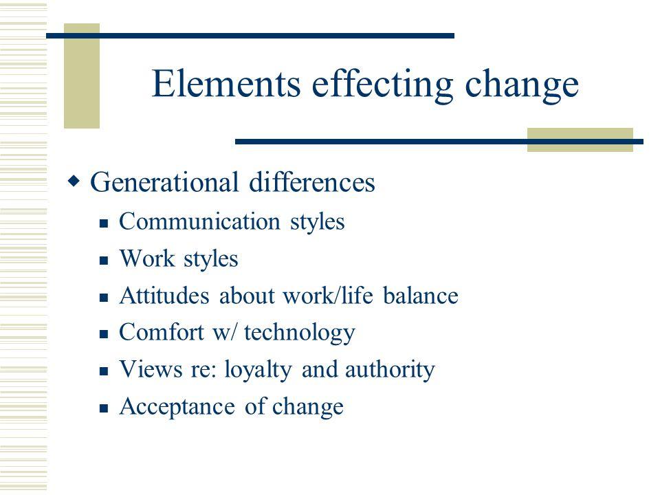 Elements effecting change (never did like those stock mufflers!) SilentBBGen XGen Y OutlookPracticalOptimisticSkepticalCautious Work EthicDedicatedDrivenFee Agent.