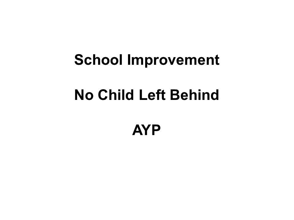 School Improvement No Child Left Behind AYP