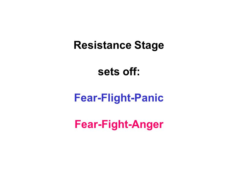 Resistance Stage sets off: Fear-Flight-Panic Fear-Fight-Anger