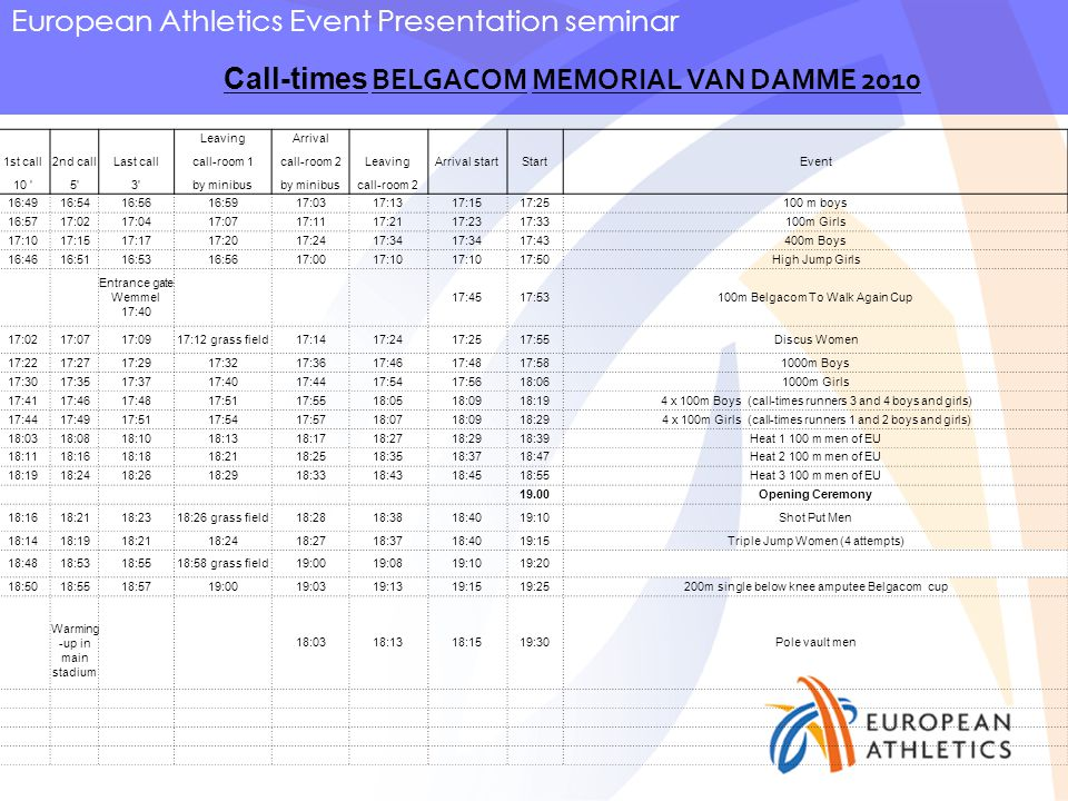 European Athletics Event Presentation seminar LeavingArrival 1st call2nd callLast callcall-room 1call-room 2LeavingArrival startStartEvent 10 5 3 by minibus call-room 2 16:4916:5416:5616:5917:0317:1317:1517:25100 m boys 16:5717:0217:0417:0717:1117:2117:2317:33100m Girls 17:1017:1517:1717:2017:2417:34 17:43400m Boys 16:4616:5116:5316:5617:0017:10 17:50High Jump Girls Entrance gate Wemmel 17:40 17:4517:53100m Belgacom To Walk Again Cup 17:0217:0717:0917:12 grass field17:1417:2417:2517:55Discus Women 17:2217:2717:2917:3217:3617:4617:4817:581000m Boys 17:3017:3517:3717:4017:4417:5417:5618:061000m Girls 17:4117:4617:4817:5117:5518:0518:0918:194 x 100m Boys (call-times runners 3 and 4 boys and girls) 17:4417:4917:5117:5417:5718:0718:0918:294 x 100m Girls (call-times runners 1 and 2 boys and girls) 18:0318:0818:1018:1318:1718:2718:2918:39Heat 1 100 m men of EU 18:1118:1618:1818:2118:2518:3518:3718:47Heat 2 100 m men of EU 18:1918:2418:2618:2918:3318:4318:4518:55Heat 3 100 m men of EU 19.00Opening Ceremony 18:1618:2118:2318:26 grass field18:2818:3818:4019:10Shot Put Men 18:1418:1918:2118:2418:2718:3718:4019:15Triple Jump Women (4 attempts) 18:4818:5318:5518:58 grass field19:0019:0819:1019:20100m VRT - RTBF 18:5018:5518:5719:0019:0319:1319:1519:25200m single below knee amputee Belgacom cup Warming -up in main stadium 18:0318:1318:1519:30Pole vault men Call-times BELGACOM MEMORIAL VAN DAMME 2010