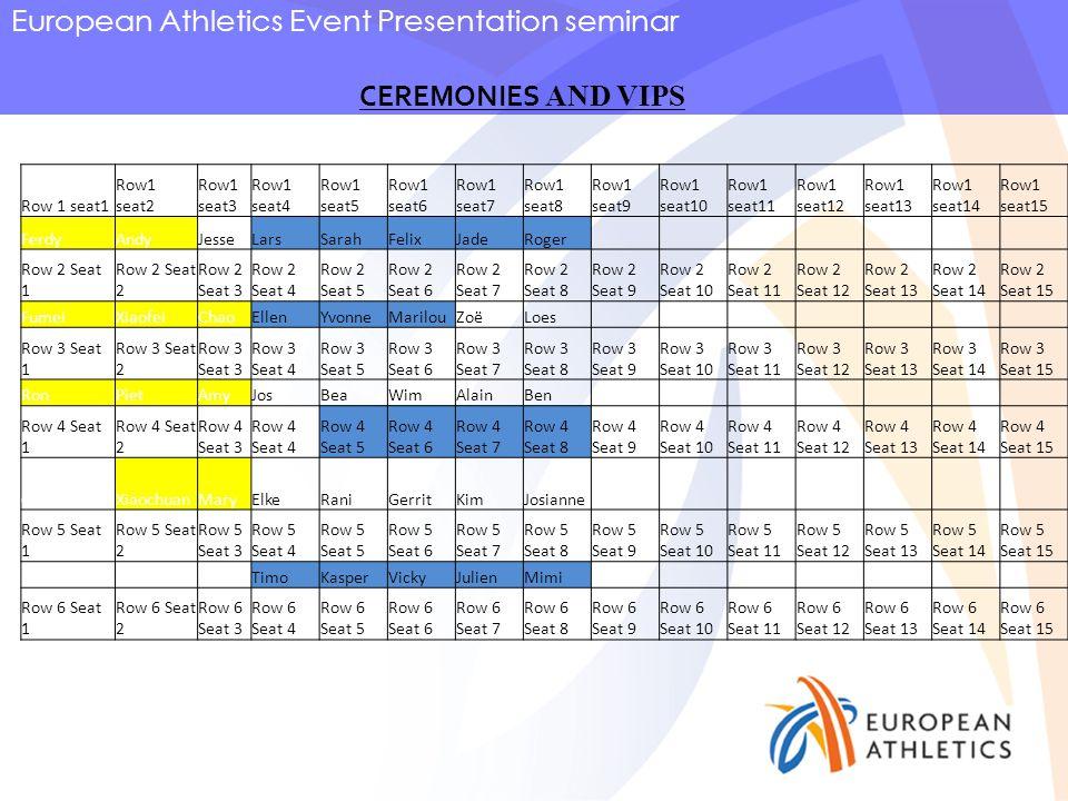 European Athletics Event Presentation seminar Row 1 seat1 Row1 seat2 Row1 seat3 Row1 seat4 Row1 seat5 Row1 seat6 Row1 seat7 Row1 seat8 Row1 seat9 Row1