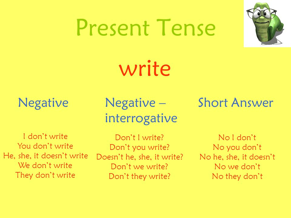 Present Tense write NegativeNegative – interrogative Short Answer I don't write You don't write He, she, it doesn't write We don't write They don't write Don't I write.