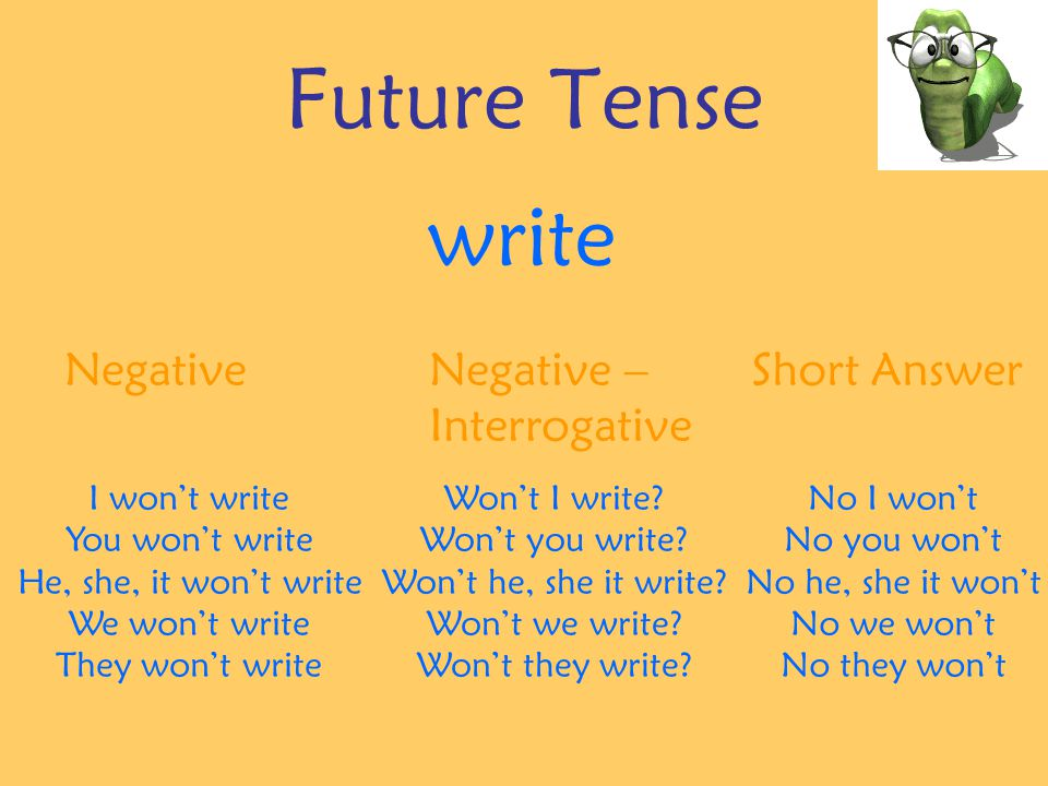 Future Tense write NegativeNegative – Interrogative Short Answer I won't write You won't write He, she, it won't write We won't write They won't write Won't I write.