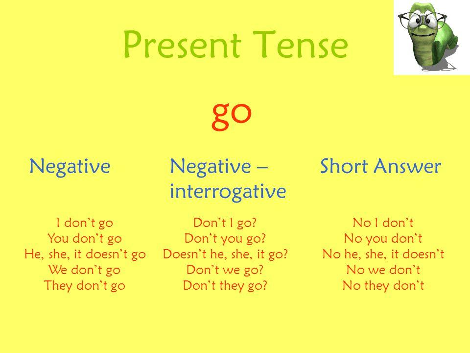 Future Tense write NegativeNegative – Interrogative Short Answer I won't write You won't write He, she, it won't write We won't write They won't write Won't I write.
