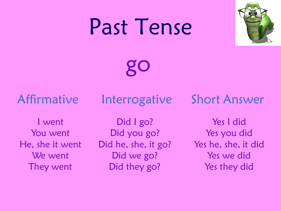 Past Tense go NegativeNegative – Interrogative Short Answer I didn't go You didn't go He, she, it didn't go We didn't go They didn't go Didn't I go.