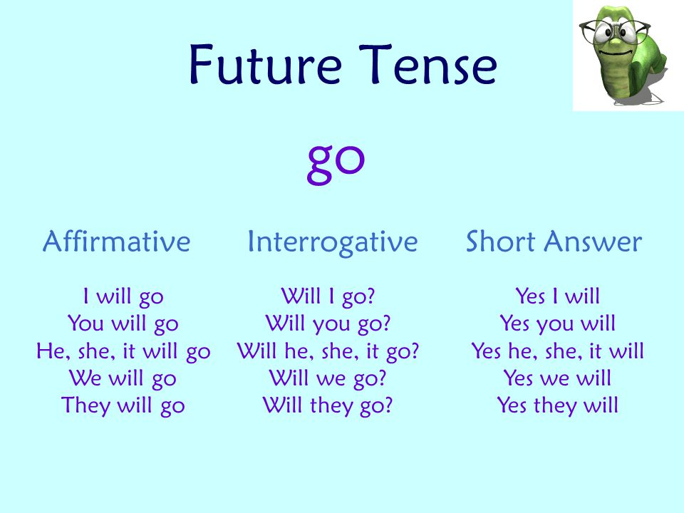 Future Tense go AffirmativeInterrogativeShort Answer I will go You will go He, she, it will go We will go They will go Will I go.