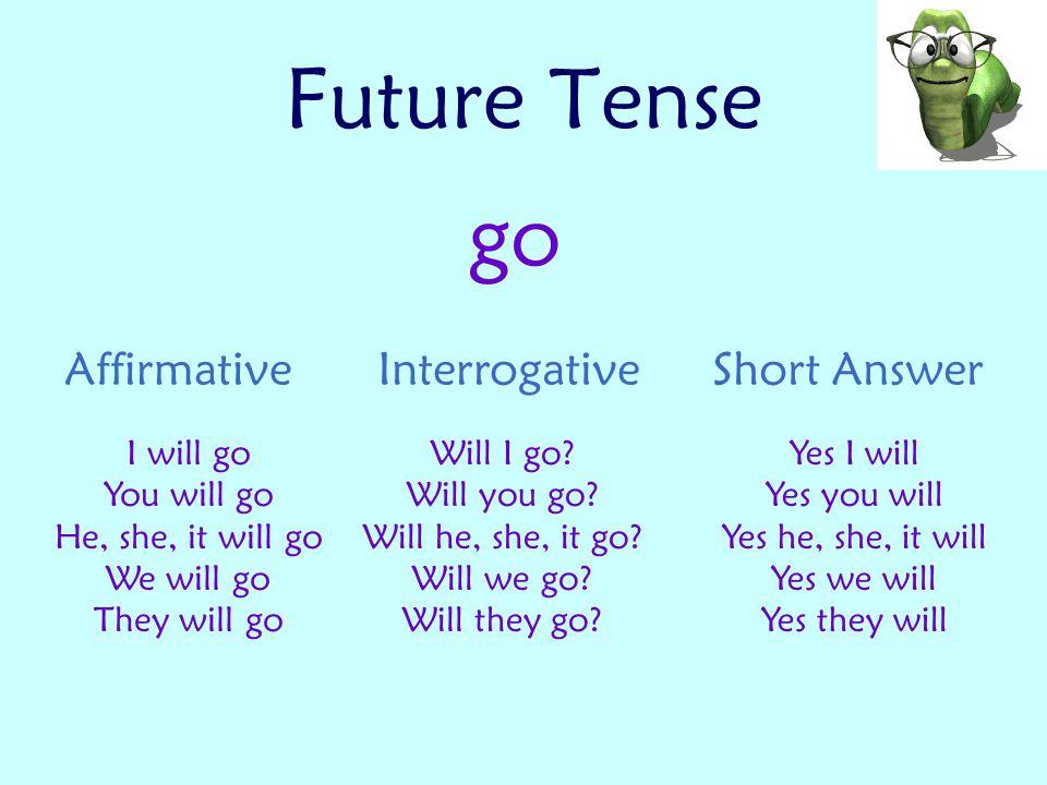 Future Tense go NegativeNegative – Interrogative Short Answer I won't go You won't go He, she, it won't go We won't go They won't go Won't I go.
