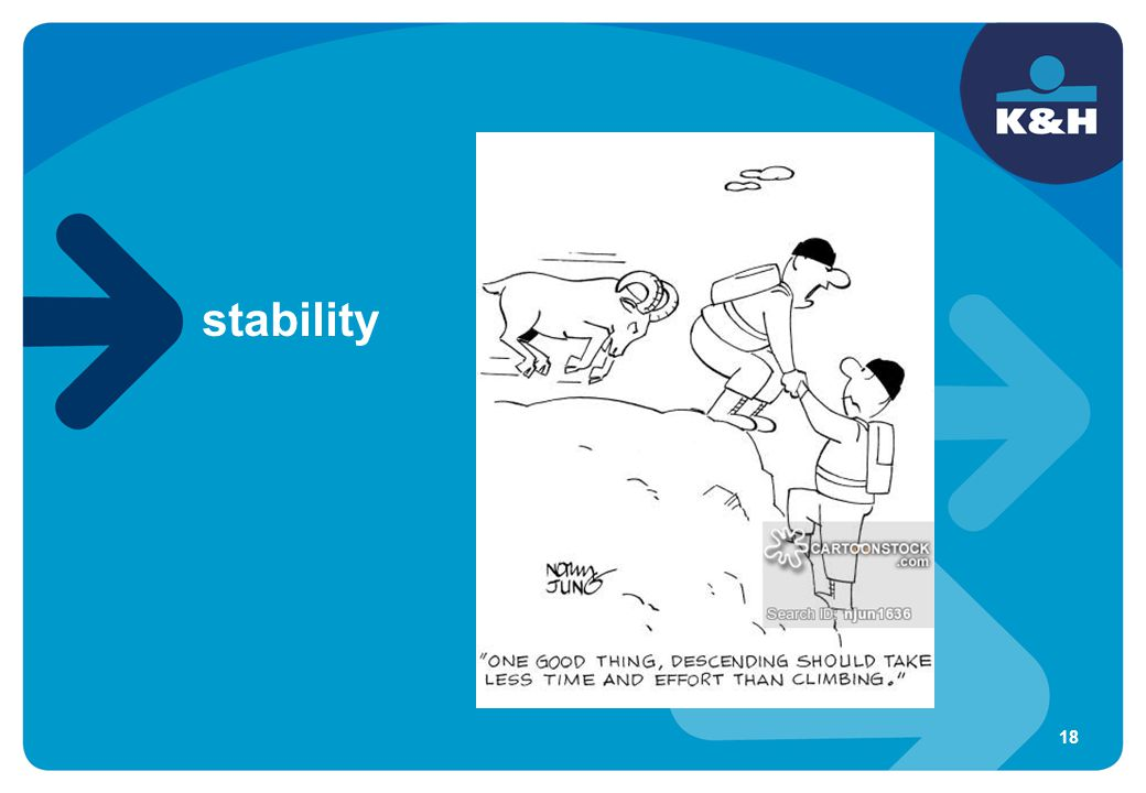 stability 18