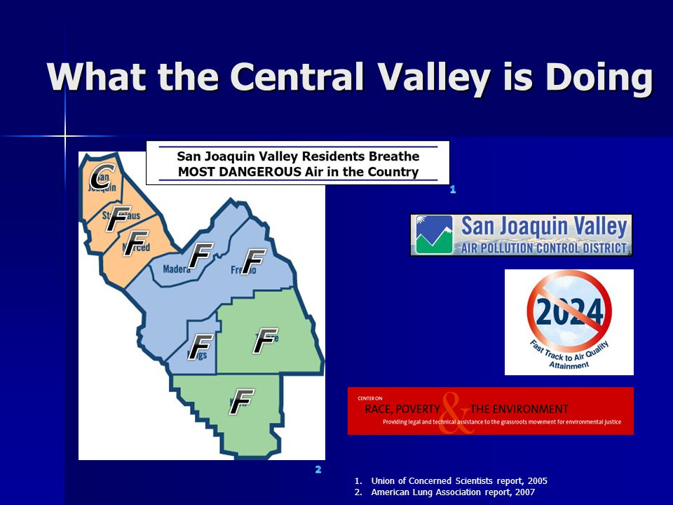What the Central Valley is Doing 1.Union of Concerned Scientists report, 2005 2.American Lung Association report, 2007
