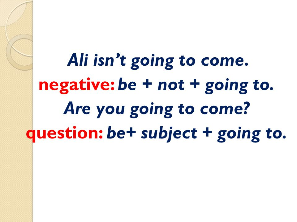 Ali isn't going to come. negative: be + not + going to. Are you going to come? question: be+ subject + going to.